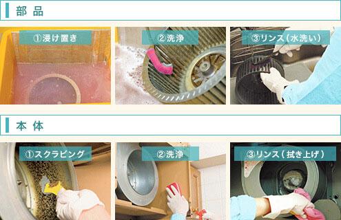 部品と本体、それぞれにこびりついた油汚れを最適な方法で落とします