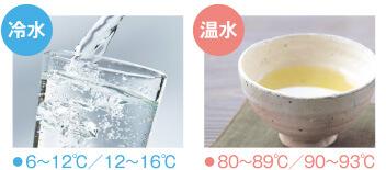 冷水・温水が使える!
