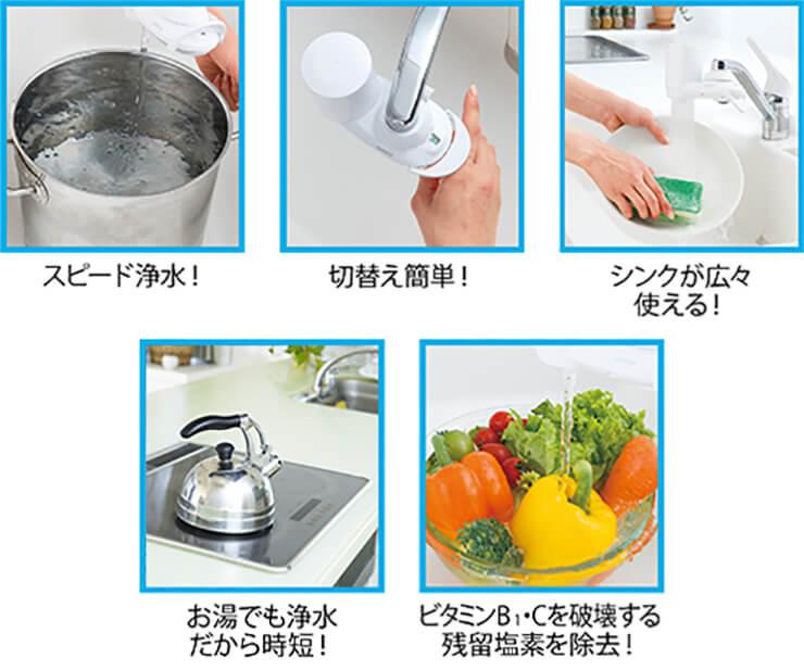 スピード浄水!切り替え簡単!シンクが広々使える!お湯でも浄水だから時短!ビタミンB1・Cを破壊する残留塩素を除去!