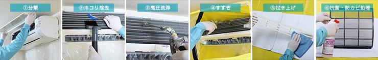 1分解 2ホコリ除去 3高圧洗浄 4すすぎ 5吹き上げ 6抗菌・防カビ処理