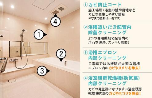 1カビ防止コート、2浴槽追いだき配管内除菌クリーニング、3浴槽エプロン内部クリーニング、4浴槽暖房乾燥機(換気扇)内部クリーニング