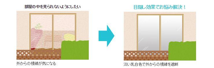 遮熱・UVカットタイプ(Nano80S) 日射調整 UVカット 飛散防止 防虫効果