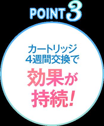 POINT3: カートリッジ4週間交換で効果が持続!